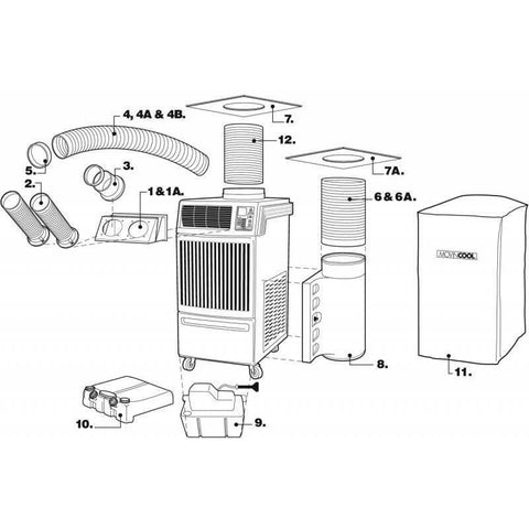 MovinCool® 36,000 BTU/h Air-Cooled Portable A/C, 208 / 230 Volt | Special Order Only
