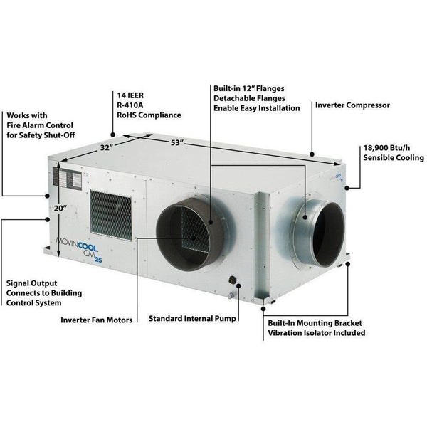 Movincool® Ceiling Mount 25 000 Btu Air Conditioner Cm | Special Order Only Systems