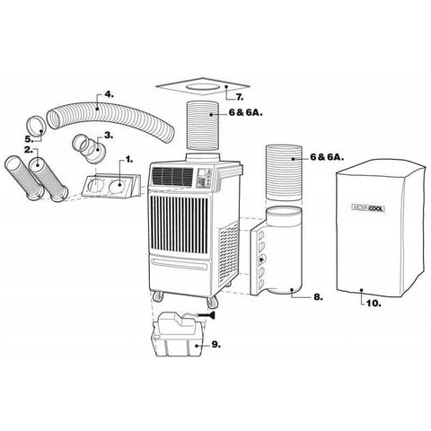 MovinCool® Portable 24,000 BTU Air Conditioner, OfficePro24 | Special Order Only