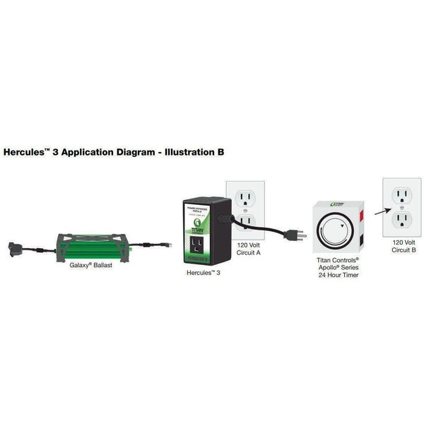 Titan Controls® Hercules® 3 Power Expander 15 Amp Controllers | Expansion Modules