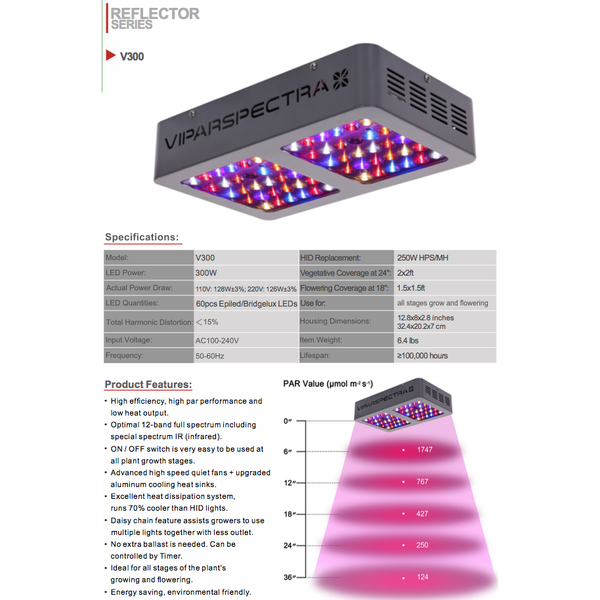 VIPARSPECTRA V300 LED Grow Light Reflector Series