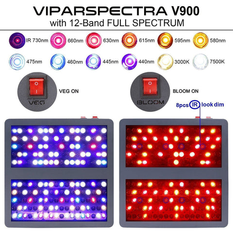 VIPARSPECTRA V900 LED Grow Light Reflector Series