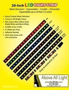 LED Strip Information - LS-Information