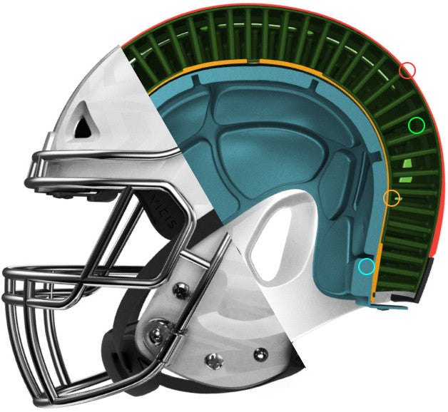 c0a0c34ce New helmets in football can help reduce the risk of concussion