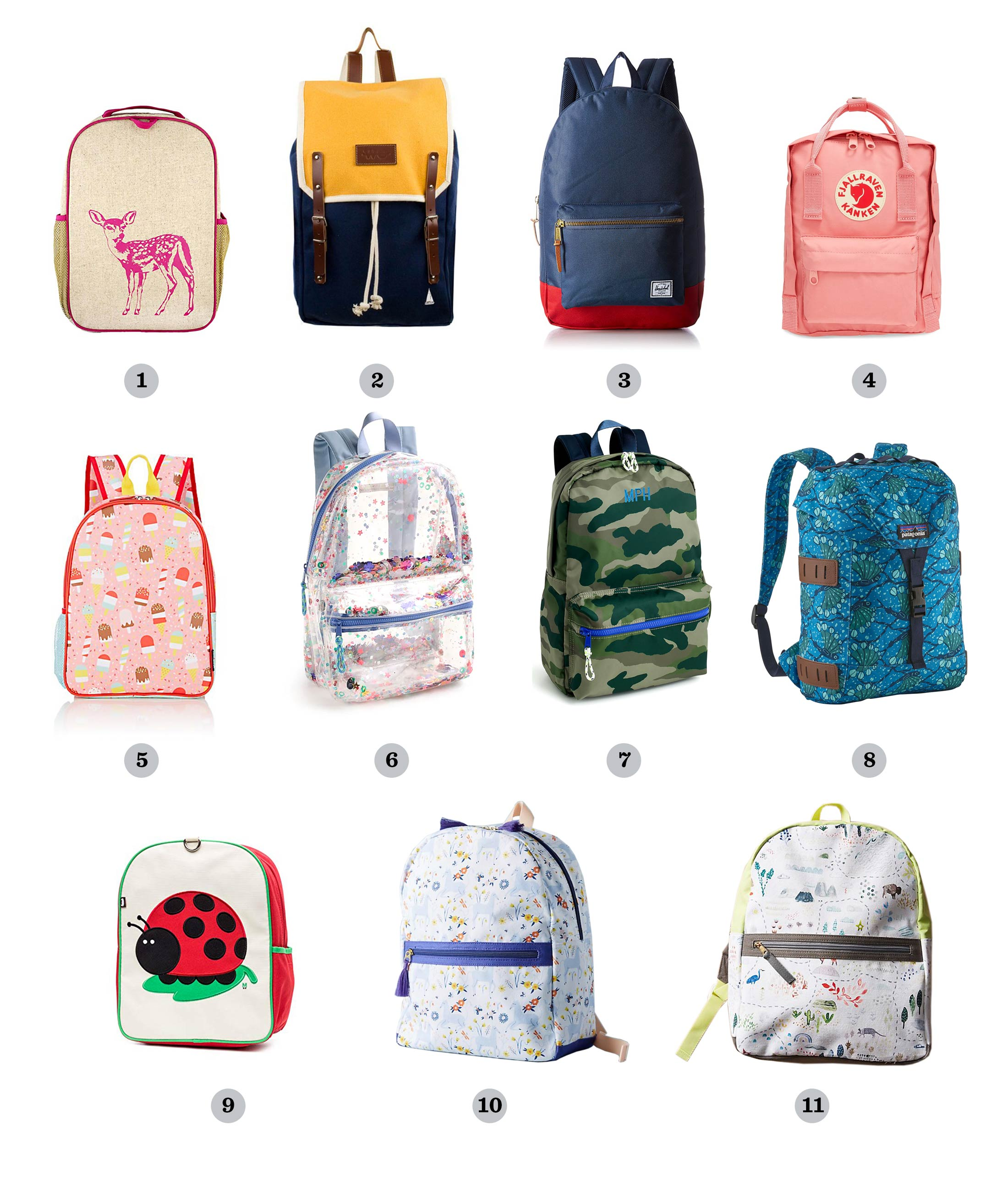 Designer backpacks we love...