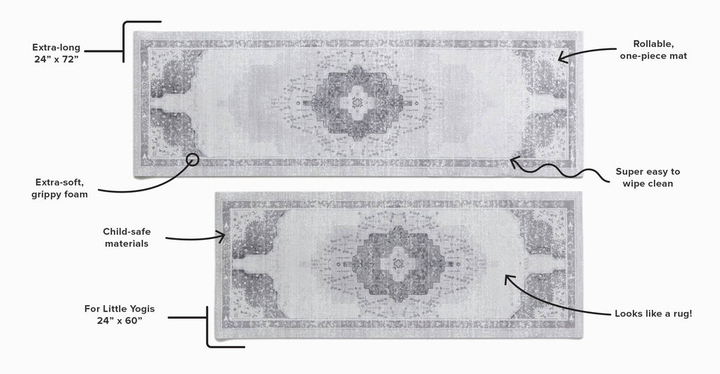 Yoga Aiden Mat diagram with features