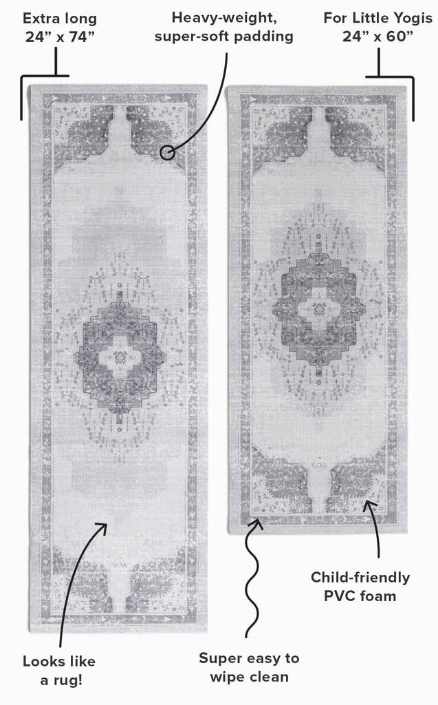 Yoga Aiden Mat diagram with features for mobile