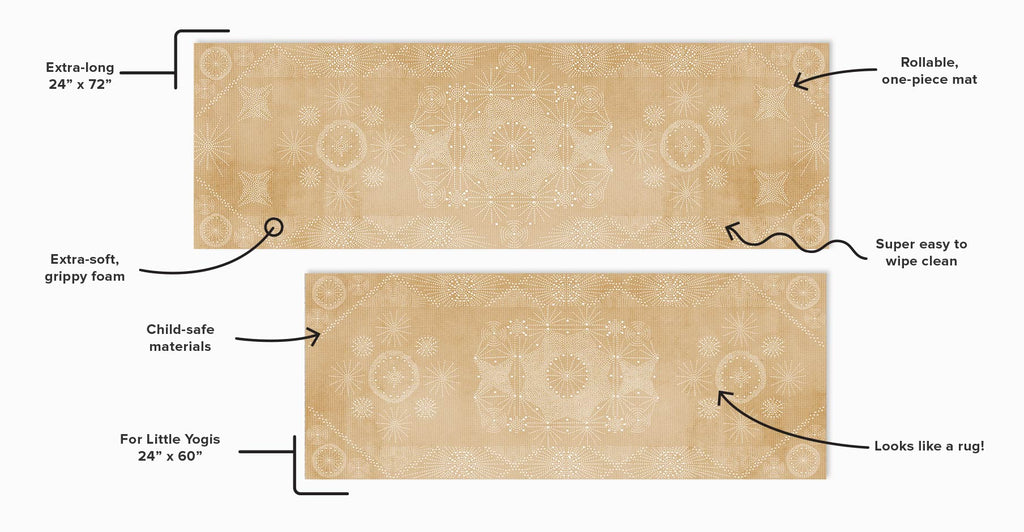 Yoga Leo Mat diagram with features