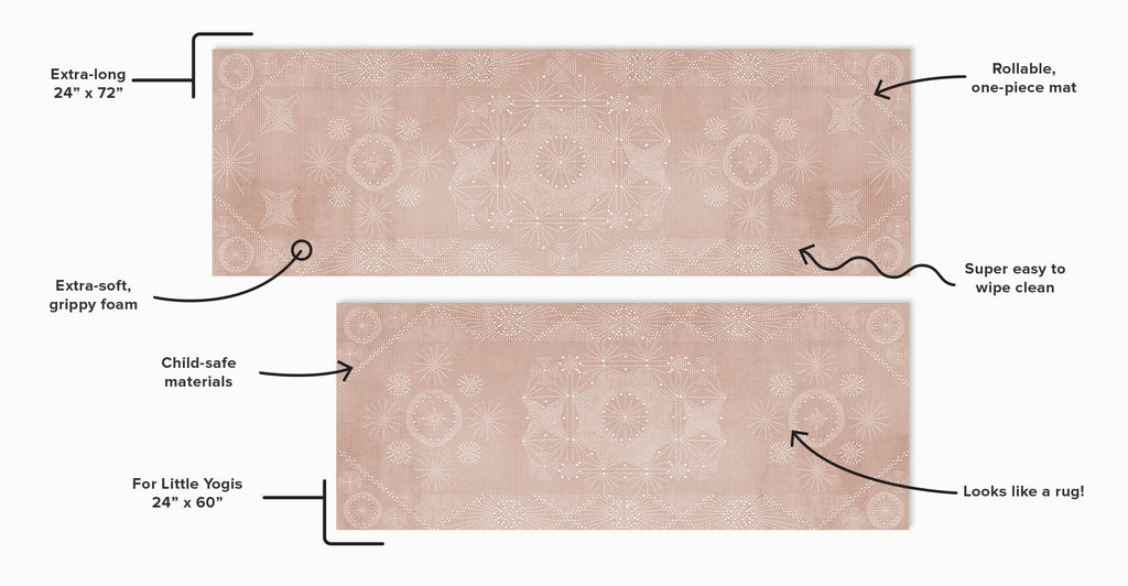 Yoga Virgo Mat diagram with features