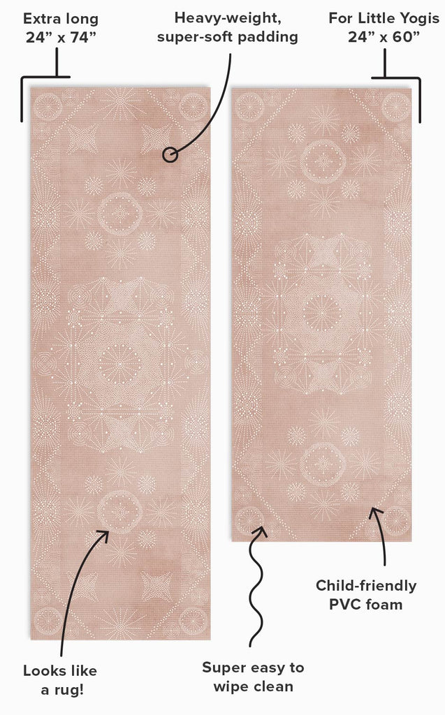 Yoga Virgo Mat diagram with features for mobile