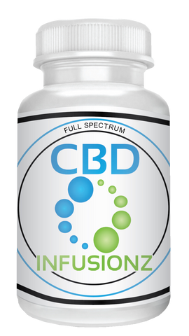 FULL SPECTRUM HEMP CBD Soft Gel Capsules