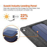 14W Portable Solar Panel Charger 5V 2.1A USB Output for Smart Phones & IPad