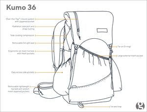 Kumo 36 Superlight Backpack