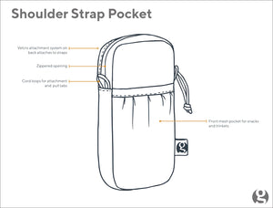 Shoulder Strap Pocket