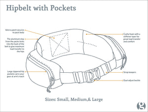 Seconds Hipbelt with Pockets