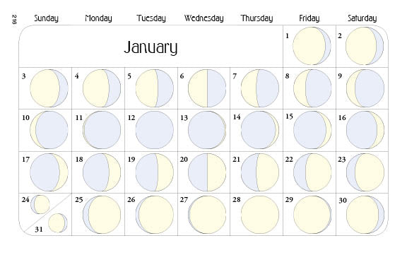 Moon phases for every day in a month at a glance format in the best moon phase planner