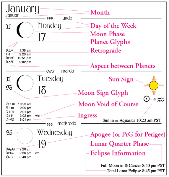 We'Moon moon phase day planner and calendar sample page