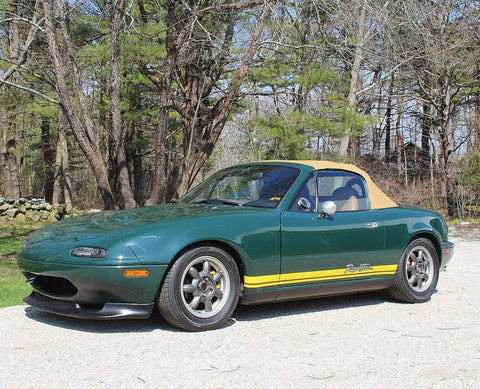 List of Synonyms and Antonyms of the Word: miata side