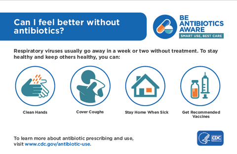 CDC You Can Feel Better Without Antibiotics Infographic - EZC Pak