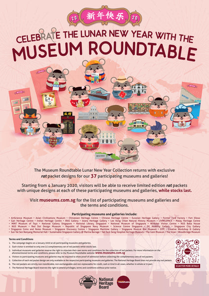 Museum Roundtable