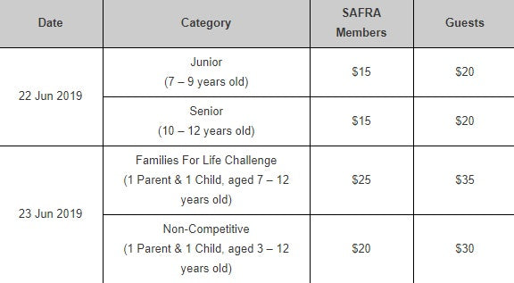 SAFRA Sprint Kids Xtreme Admission