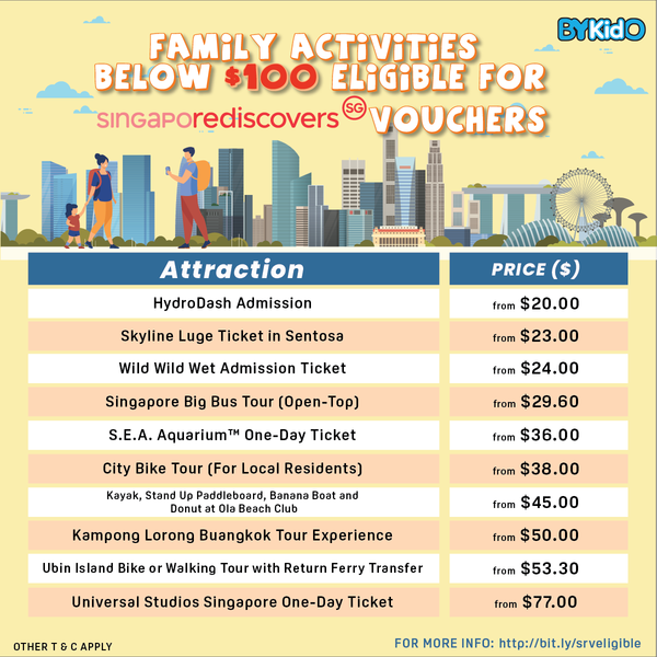 Activities Under $100 Eligible For SingapoRediscovers Vouchers