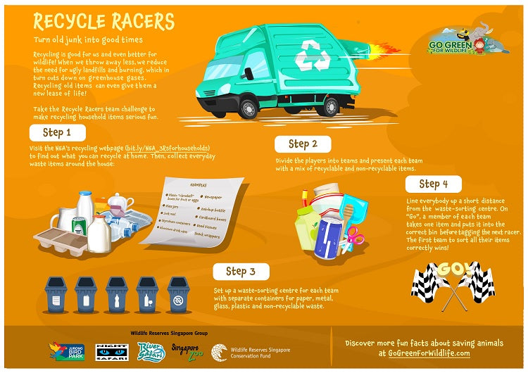 Singapore Zoo - Recycle Racers
