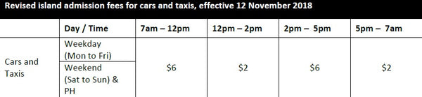 Revised Sentosa Island Admission Charges for Cars and Taxis