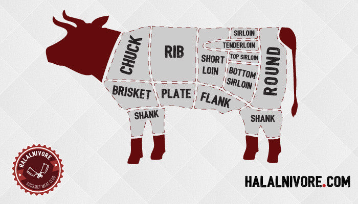 Know the difference between halal rib-eye and rump