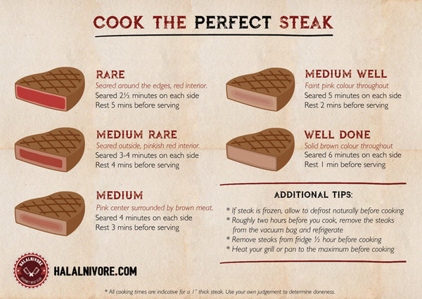 How To Cook The Perfect Halal Steak Halalnivore