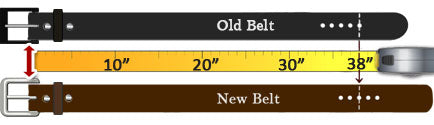 Belt Sizing Graphic