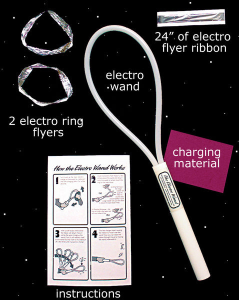 Items included in the Electro Wand kit
