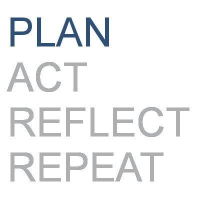 Plan, Act, Reflect, Repeat - Part 1 How to Start PLANNING
