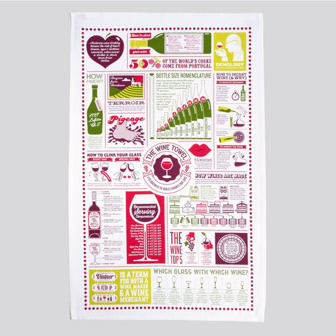Stuart Gardiner Design – Culinary Themed Infographic Homeware