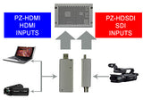 HDMI to USB 2.0