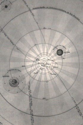 Antique Astronomy and Celestial Prints