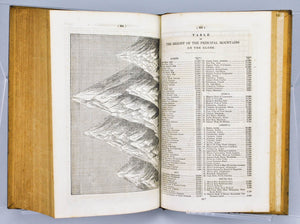 The Encyclopaedia of Geography Vol III by Hugh Murray 1848