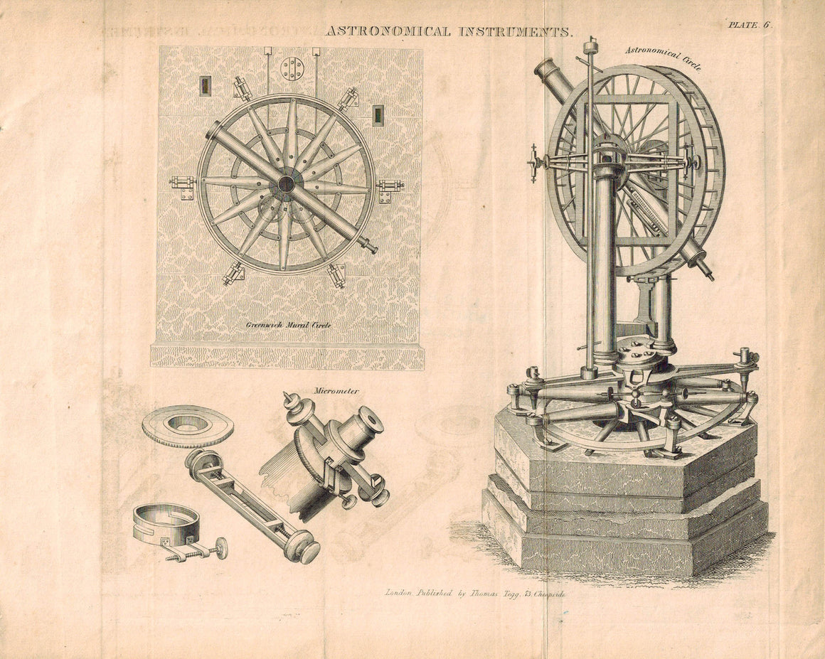 Astronomical Circle Micrometer Greenwich Mural Antique Astronomy Print 1812