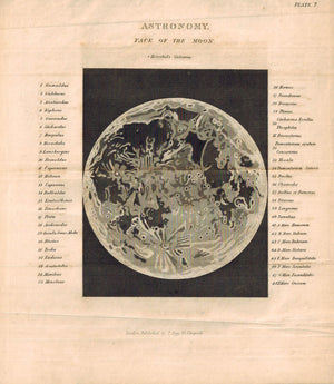 Face of the Moon Antique Astronomy Print 1812