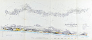 Sections on the Des Moines River in Iowa Antique Geology Map 1852 B