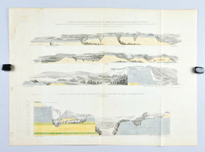 1852 Sections on the St Croix - David Dale Owen