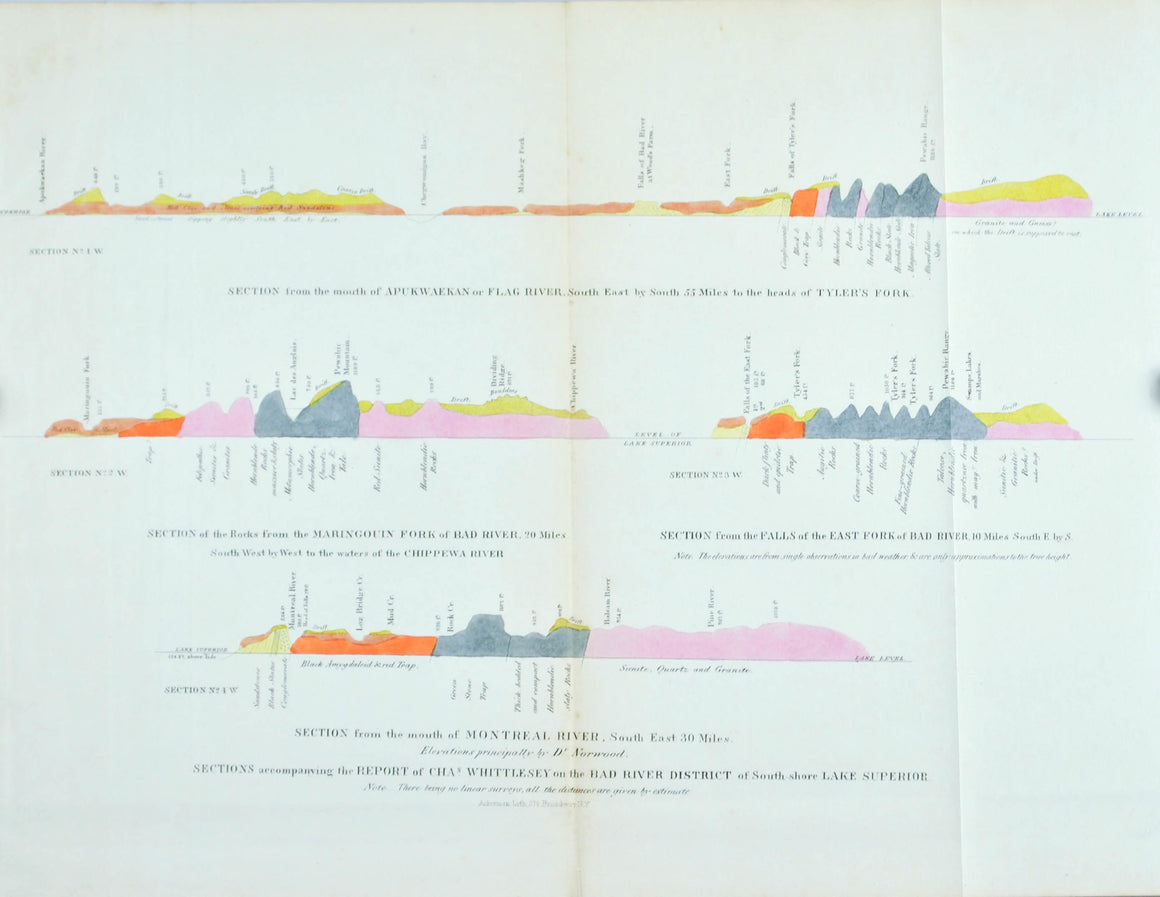 1852 Sections accompanying the report of Chas - David Dale Owen