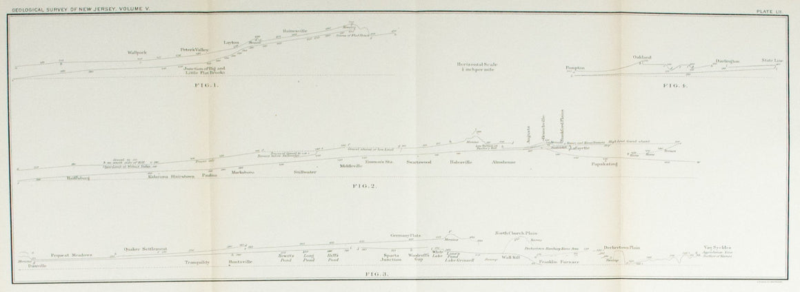 1902 Geological Survey of New Jersey Volume V Plate LII
