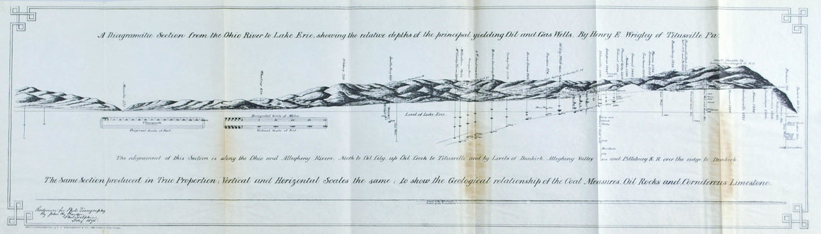 1875 Ohio River to Lake Erie, showing the relative depths of the principal yielding Oil and Gas Wells
