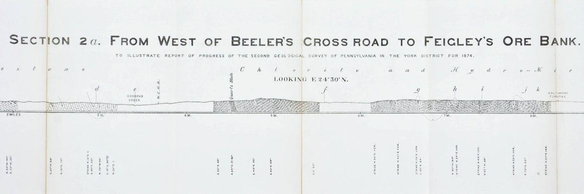 Beeler's Cross Road York County Pennsylvania Antique Geology Map 1876