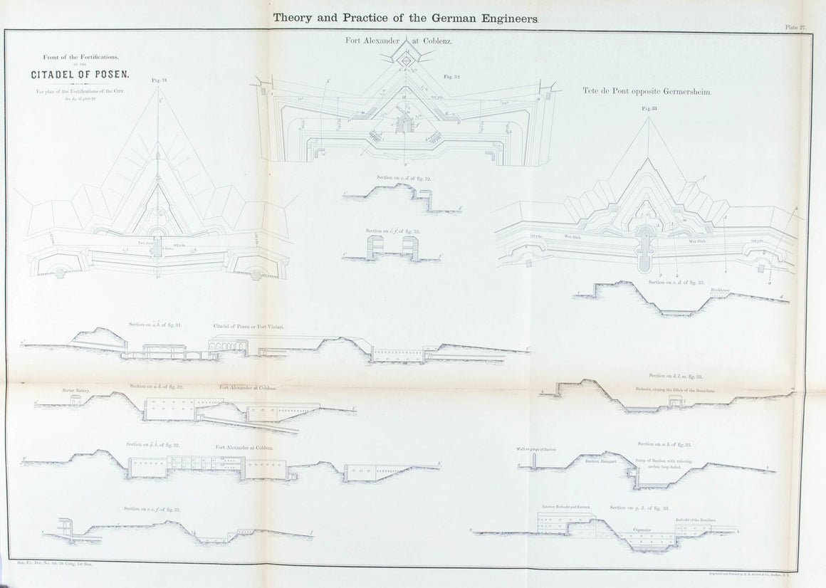 Theory and Practice of the German Engineers 1860 Fortification Plan Print