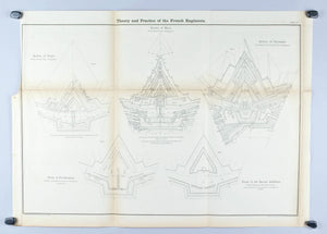 System of Noizet French Military Fortification Plan 1860 Print