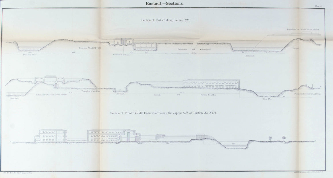 Rastadt Military Fortification Plan 1860 Print
