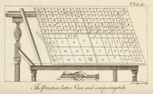 1774 The Printers Letter Case - J Lodge
