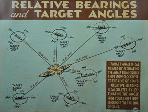 WWII Educational Navy Training Board Relative Bearings Target Angles Battleship